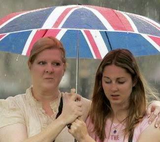 Contoh percakapan bahasa inggris tentang cuaca (weather)