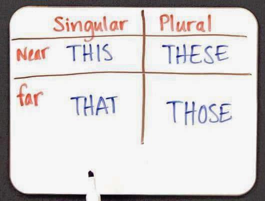 Perbedaan Those Dan These Dalam Bahasa Inggris