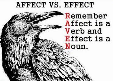Perbedaan Antara AFFECT dan EFFECT di Dalam Bahasa Inggris