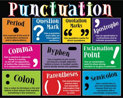 8 Aturan Dasar Penggunaan Tanda Baca (Punctuation) dalam  Bahasa Inggris