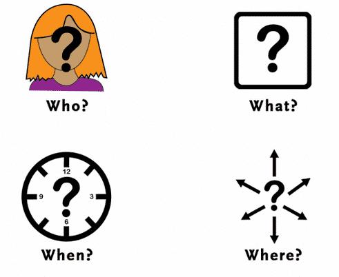 Pengertian Question Words, Fungsi, dan Contoh Kalimatnya Dalam Bahasa Inggris