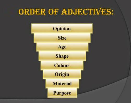 Aturan Adjective Order dalam Bahasa Inggris yang Benar